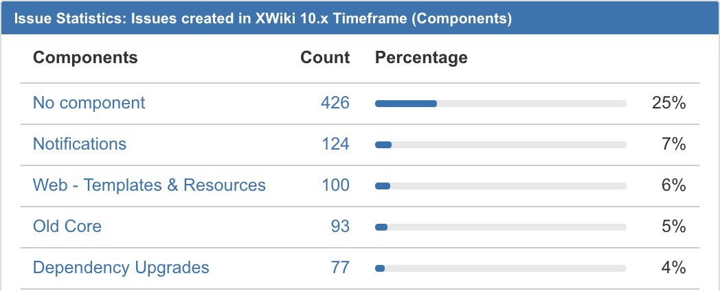 10.xTopComponents.png